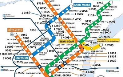 Arrondissements de Montréal : Impact des stations de métro sur le loyer